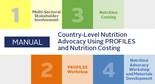 Report: Manual for Country-Level Nutrition Advocacy Using PROFILES and Nutrition Costing