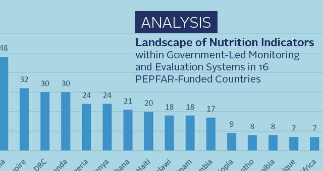 Analysis: Landscape of Nutrition Indicators within Government-Led Monitoring and Evaluation Systems in 16 PEPFAR-Funded Countries. Image of chart of country data.