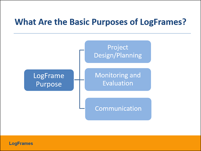 PowerPoint slide about LogFrames