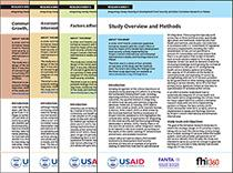 image of publications covers